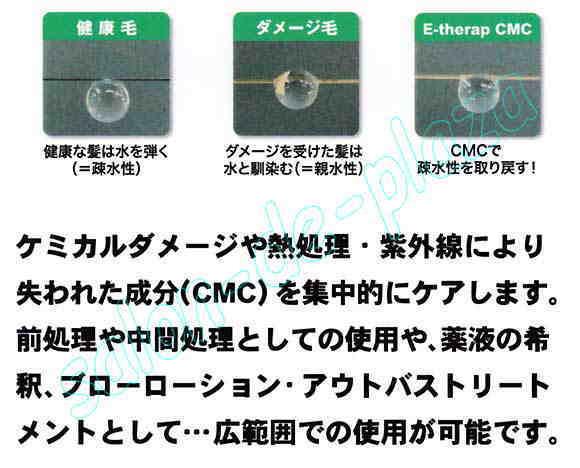 エルコス Eセラップ CMCの効果と使用方法